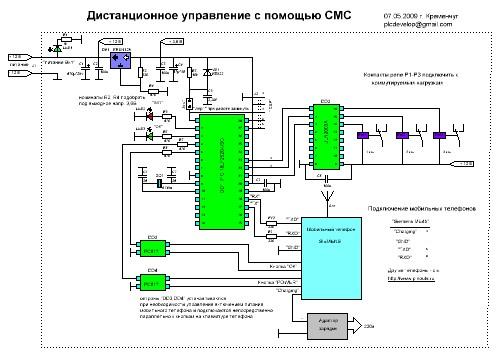 Схема алгоритма цикла с параметром